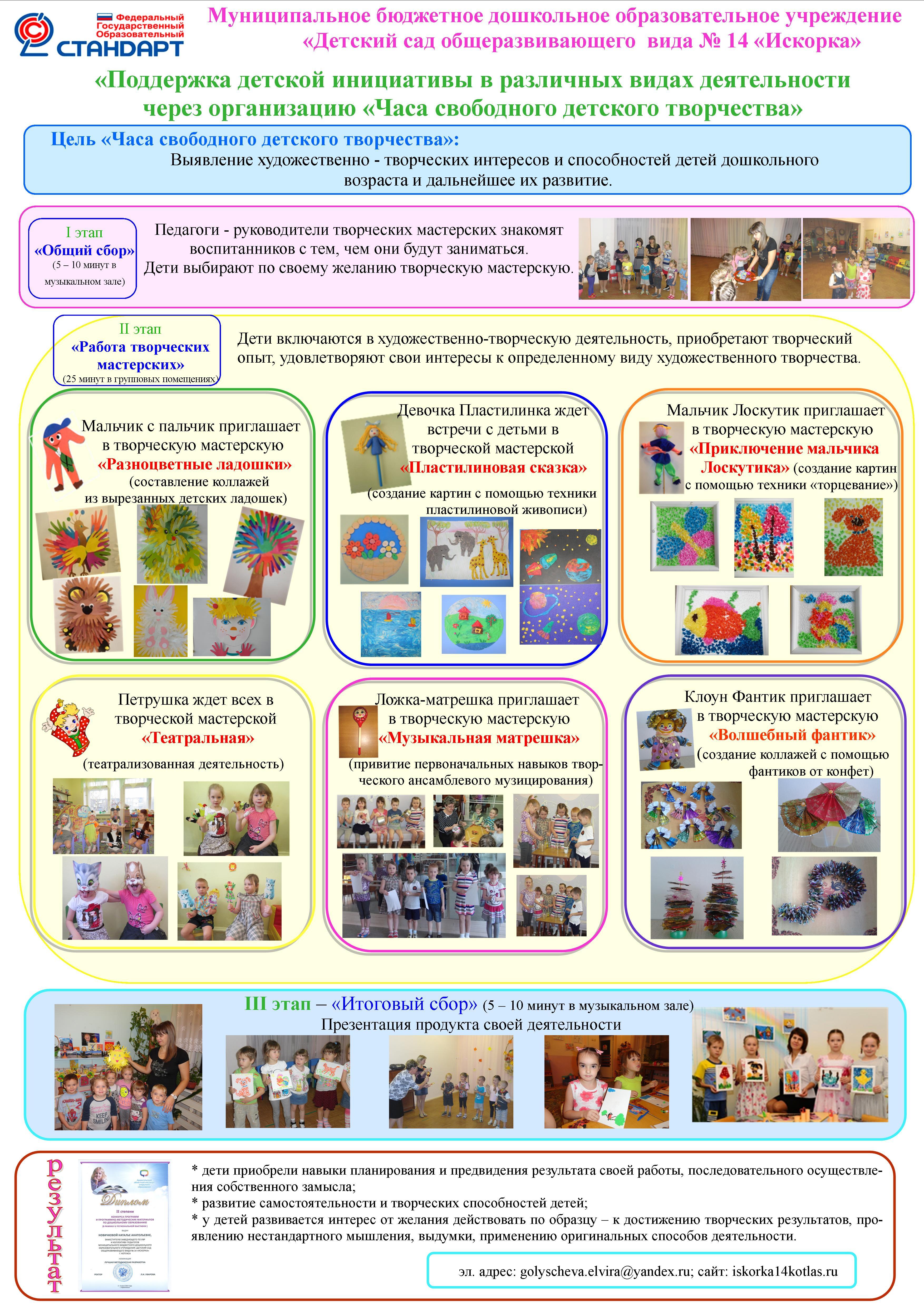 Поддержка детской инициативы в различных видах деятельности