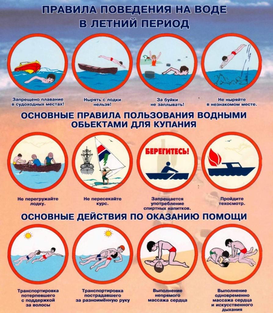 правила-поведения-на-воде-в-летний-период